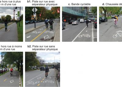 Types de voies cyclables